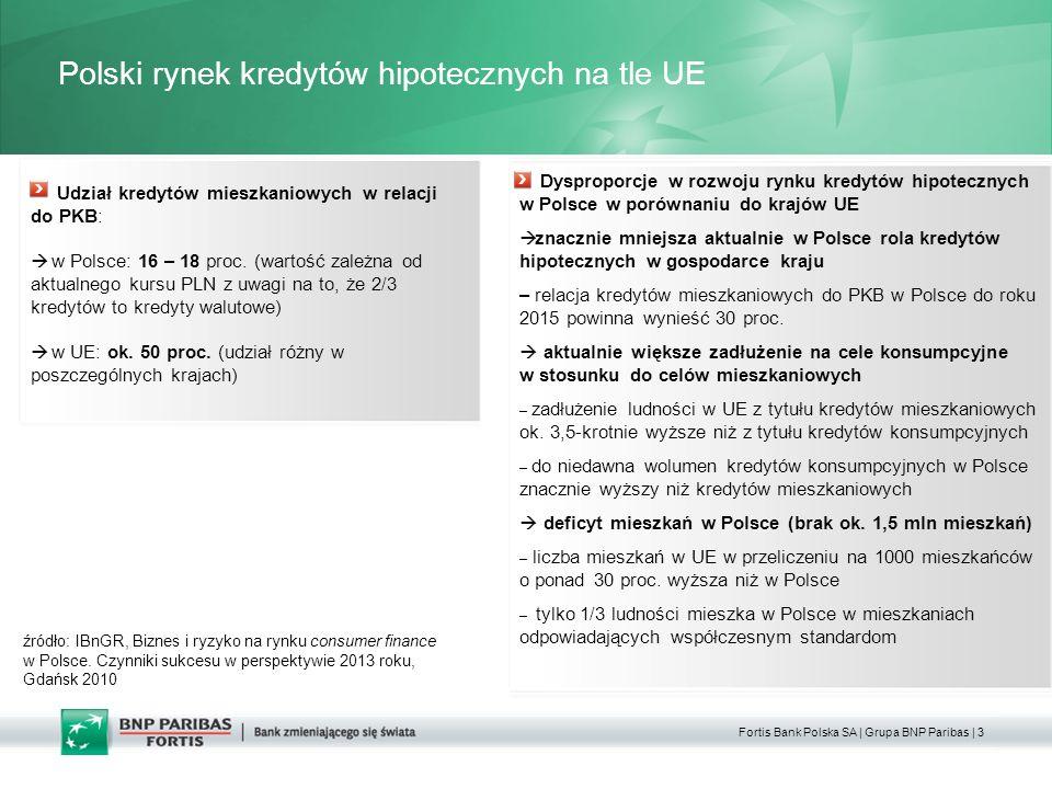 Fortis Bank Polska SA | Grupa BNP Paribas | 3 Polski rynek kredytów hipotecznych na tle UE Udział kredytów mieszkaniowych w relacji do PKB:  w Polsce: 16 – 18 proc.
