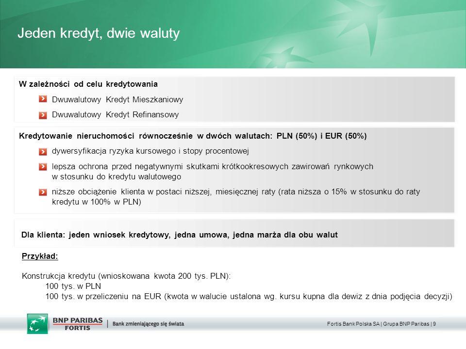 Fortis Bank Polska SA | Grupa BNP Paribas | 9 Jeden kredyt – dwie waluty W zależności od celu kredytowania Dwuwalutowy Kredyt Mieszkaniowy Dwuwalutowy Kredyt Refinansowy Kredytowanie nieruchomości równocześnie w dwóch walutach: PLN (50%) i EUR (50%) dywersyfikacja ryzyka kursowego i stopy procentowej lepsza ochrona przed negatywnymi skutkami krótkookresowych zawirowań rynkowych w stosunku do kredytu walutowego niższe obciążenie klienta w postaci niższej, miesięcznej raty (rata niższa o 15% w stosunku do raty kredytu w 100% w PLN) Przykład: Konstrukcja kredytu (wnioskowana kwota 200 tys.
