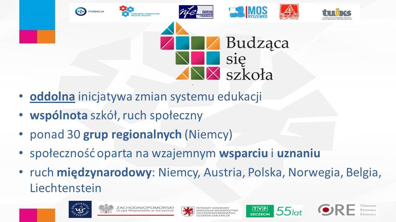 oddolna inicjatywa zmian systemu edukacji wspólnota szkół, ruch społeczny ponad 30 grup regionalnych (Niemcy) społeczność oparta na wzajemnym wsparciu