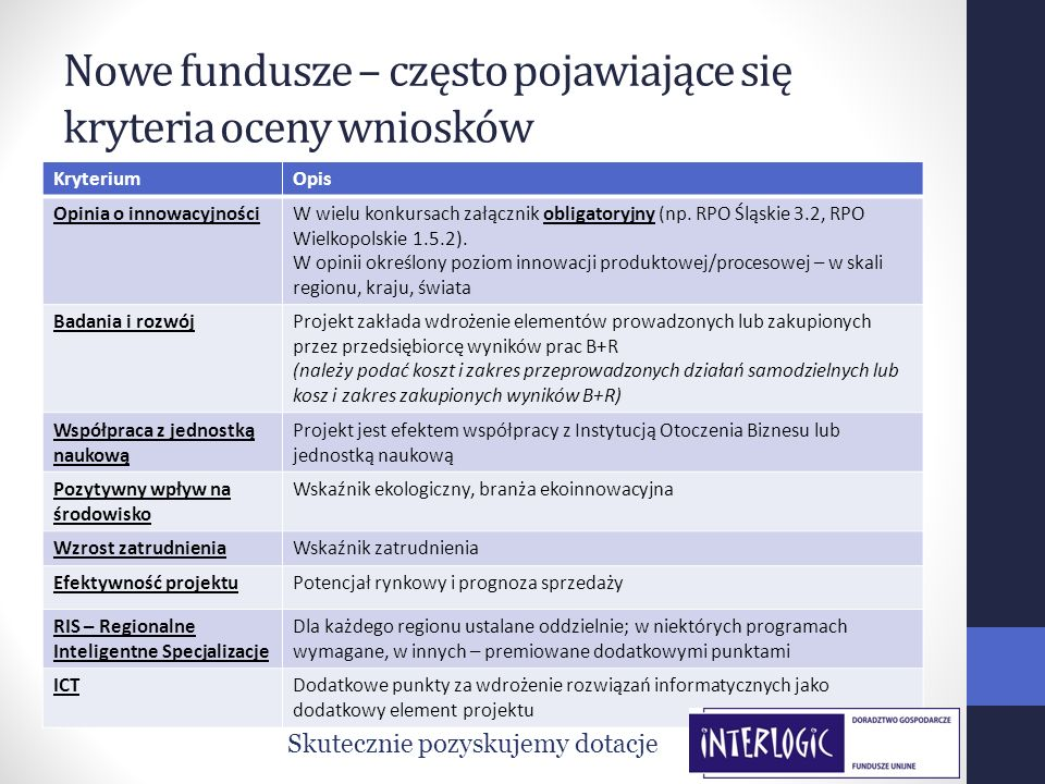 Nowe fundusze – często pojawiające się kryteria oceny wniosków KryteriumOpis Opinia o innowacyjnościW wielu konkursach załącznik obligatoryjny (np. RP
