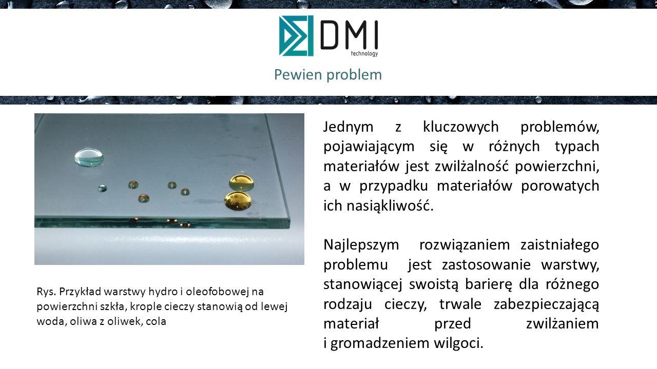 Pewien problem Jednym z kluczowych problemów, pojawiającym się w różnych typach materiałów jest zwilżalność powierzchni, a w przypadku materiałów porowatych ich nasiąkliwość.