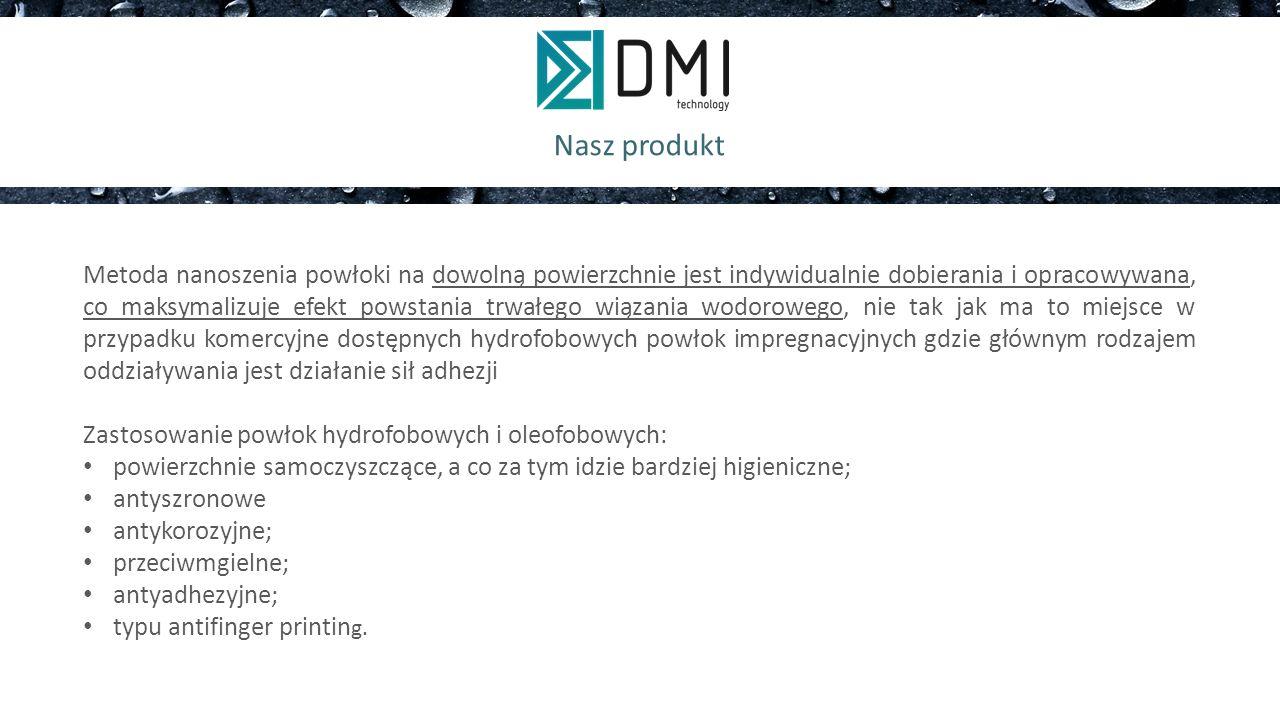 Nasz produkt Dziękuję za uwagę