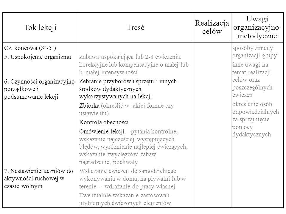 Pod scenariuszem (na końcu) Wypisz najczęściej występujące błędy w technice wykonywania elementu określonego w celach lekcji dotyczących umiejętności - np.