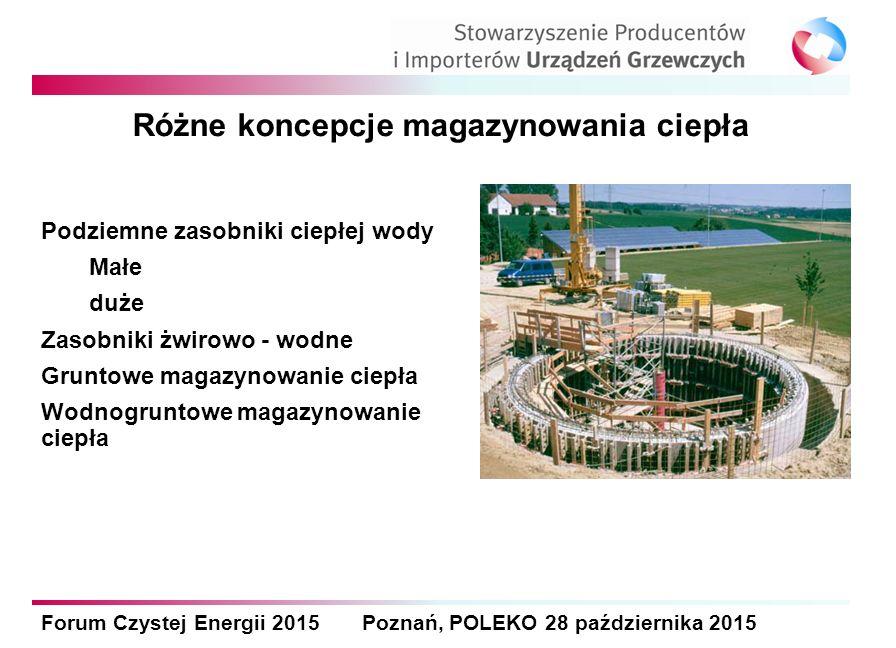 Forum Czystej Energii 2015 Poznań, POLEKO 28 października 2015 Różne koncepcje magazynowania ciepła Podziemne zasobniki ciepłej wody Małe duże Zasobniki żwirowo - wodne Gruntowe magazynowanie ciepła Wodnogruntowe magazynowanie ciepła