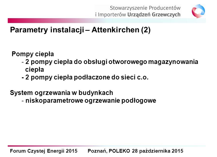 Forum Czystej Energii 2015 Poznań, POLEKO 28 października 2015 Parametry instalacji – Attenkirchen (2) Pompy ciepła - 2 pompy ciepła do obsługi otworowego magazynowania ciepła - 2 pompy ciepła podłaczone do sieci c.o.