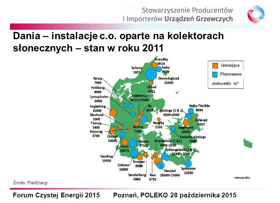 Forum Czystej Energii 2015 Poznań, POLEKO 28 października 2015 Dania – instalacje c.o. oparte na kolektorach słonecznych – stan w roku 2011 Źródło: Pl
