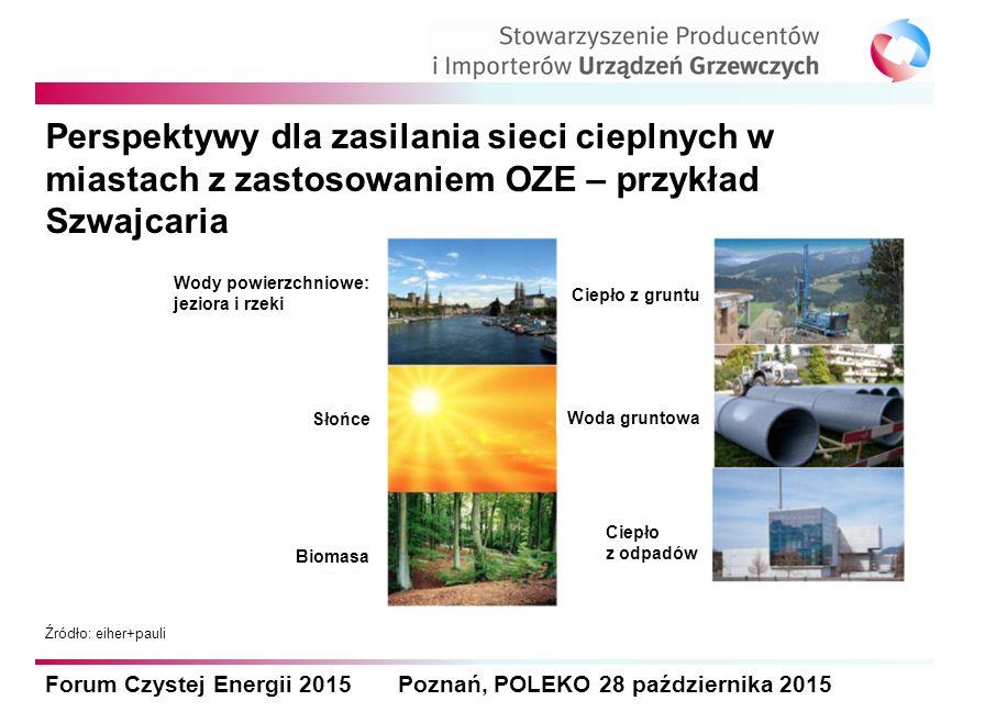 Forum Czystej Energii 2015 Poznań, POLEKO 28 października 2015 Perspektywy dla zasilania sieci cieplnych w miastach z zastosowaniem OZE – przykład Szw