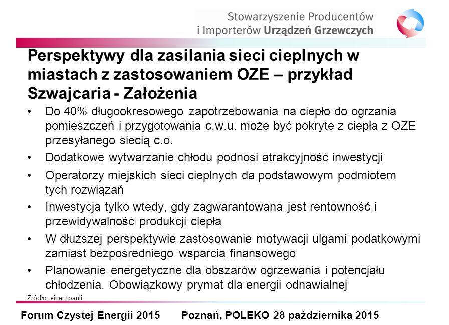 Perspektywy dla zasilania sieci cieplnych w miastach z zastosowaniem OZE – przykład Szwajcaria - Założenia Forum Czystej Energii 2015 Poznań, POLEKO 2