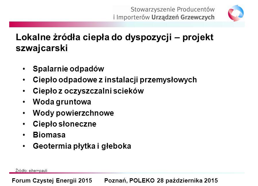 Lokalne żródła ciepła do dyspozycji – projekt szwajcarski Forum Czystej Energii 2015 Poznań, POLEKO 28 października 2015 Źródło: eiher+pauli Spalarnie