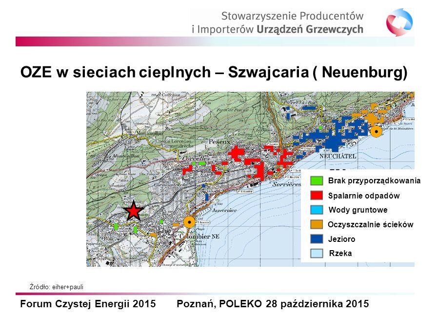 Forum Czystej Energii 2015 Poznań, POLEKO 28 października 2015 OZE w sieciach cieplnych – Szwajcaria ( Neuenburg) Brak przyporządkowania Spalarnie odpadów Wody gruntowe Oczyszczalnie ścieków Jezioro Rzeka Źródło: eiher+pauli