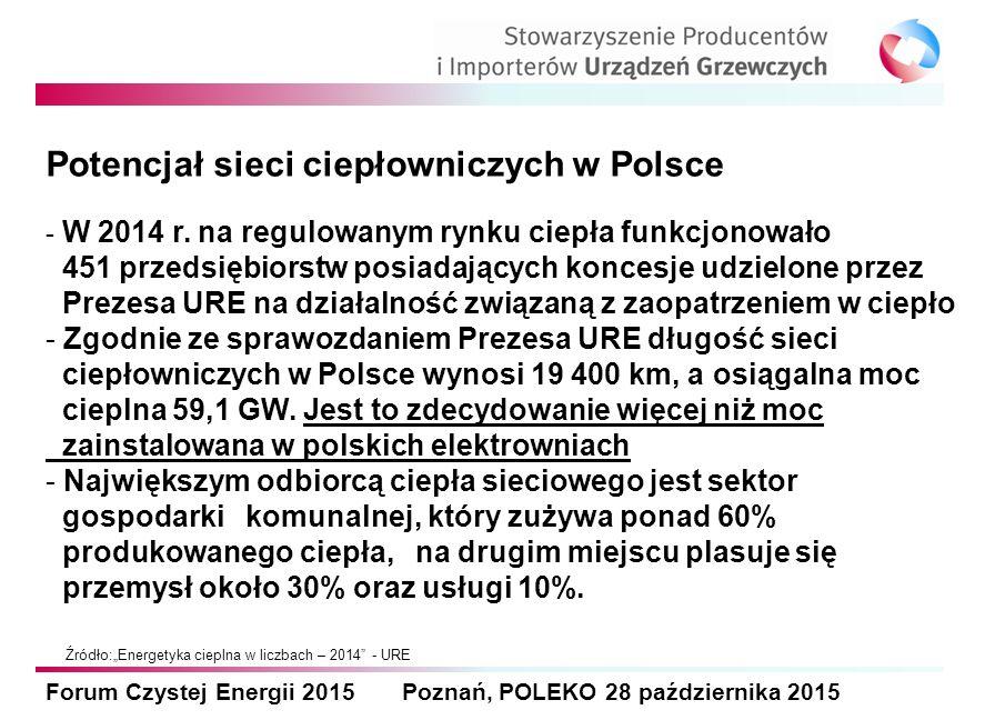 Forum Czystej Energii 2015 Poznań, POLEKO 28 października 2015 Potencjał sieci ciepłowniczych w Polsce - W 2014 r. na regulowanym rynku ciepła funkcjo