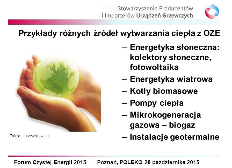 Forum Czystej Energii 2015 Poznań, POLEKO 28 października 2015 Przykład Attenkirchen Źródło: www.zae-bayern.de Redukcja emisji CO2 poprzez: - oszczędność energii - zastosowanie OZE Cele: - Zmniejszenie zapotrzebowania na energię pierwotną poprzez polepszenie termoizolacji - zastosowanie energii słonecznej - zastosowanie pomp ciepła - zastosowanie dużego magazynu ciepła - tylko niewielkie dodatkowe koszty dla użytkowników Całkowite zapotrzebowanie na ciepło: 487 MWh/rok - 20 domów jednorodzinnych o pow.
