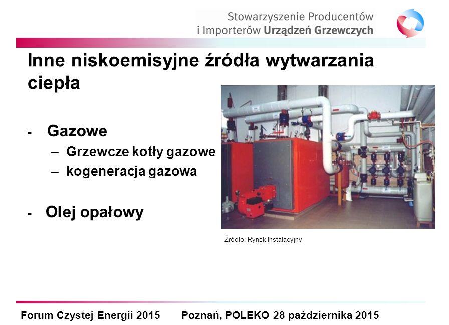Inne niskoemisyjne źródła wytwarzania ciepła - Gazowe –Grzewcze kotły gazowe –kogeneracja gazowa - Olej opałowy Forum Czystej Energii 2015 Poznań, POLEKO 28 października 2015 Źródło: Rynek Instalacyjny
