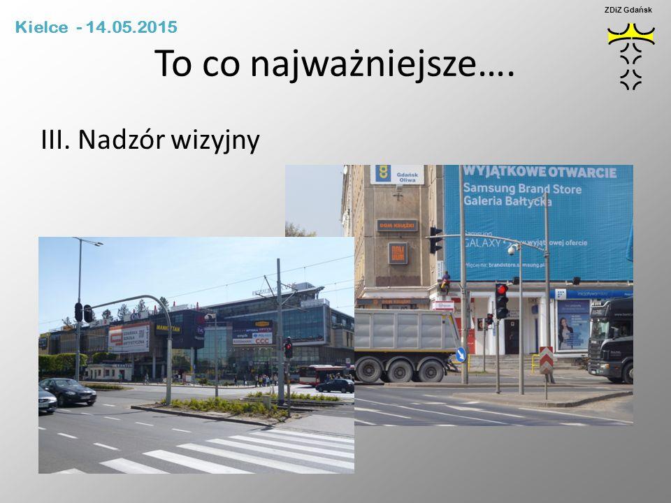 To co najważniejsze…. III. Nadzór wizyjny Kielce - 14.05.2015 ZDiZ Gdańsk