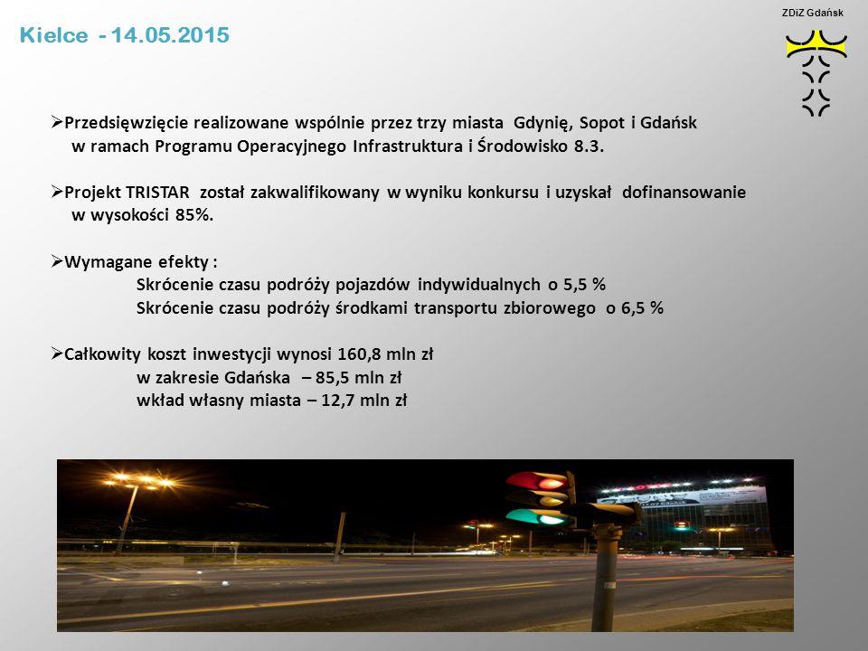 ZDiZ Gdańsk Zintegrowany System Zarządzania Ruchem TRISTAR służy do zarządzania ruchem drogowym i transportem zbiorowym w obszarze Trójmiasta i umożliwia:  zbieranie, gromadzenie i przetwarzanie danych o ruchu  monitorowanie ruchu i identyfikacja miejsc zagrożonych  wykrywanie zdarzeń drogowych (automatyczne, zgłoszenia),  sterowanie ruchem za pomocą sygnalizacji świetlnej (optymalizacja parametrów sterowania dla obszarów)  zarządzanie strategiczne ruchem (kierowanie na trasy alternatywne, zarządzanie prędkością)  informowanie uczestników ruchu o warunkach ruchu i zaleceniach  przekazywanie, rozsyłanie i udostępnianie informacji o ruchu i funkcjonowaniu sieci ulic i sieci transportu zbiorowego  planowanie ruchu (modelowanie i prognozowanie ruchu, tworzenie optymalnych tras przejazdu) Kielce - 14.05.2015