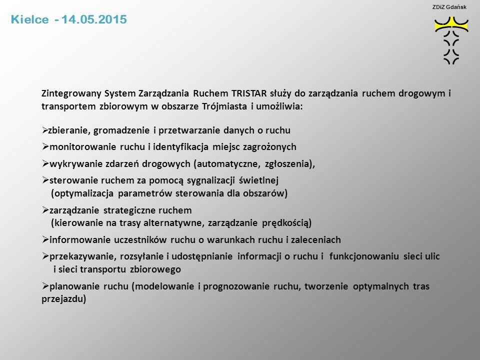 ZDiZ Gdańsk Sygnalizacje- 60 Rejestratory wykroczeń- 22 Kamery nadzoru wideo- 19 Stacje meteo- 5 Znaki informacji parkingowej- 9 Znaki i tablice zmiennej treści- 13 Połączenia światłowodowe - 40 km Sygnalizacje- 14 Rejestratory wykroczeń - 6 Kamery nadzoru wideo- 6 Stacje meteo- 1 Znaki informacji parkingowej- 9 Połączenia światłowodowe - 10 km Sygnalizacje- 76 Rejestratory wykroczeń - 31 Kamery nadzoru wideo- 36 Stacje meteo- 7 Znaki informacji parkingowej- 18 Znaki i tablice zmiennej treści- 13 Połączenia światłowodowe - 65 km Kielce - 14.05.2015