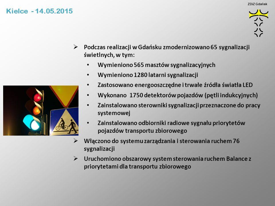 ZDiZ Gdańsk  Podczas realizacji w Gdańsku zmodernizowano 65 sygnalizacji świetlnych, w tym: Wymieniono 565 masztów sygnalizacyjnych Wymieniono 1280 l