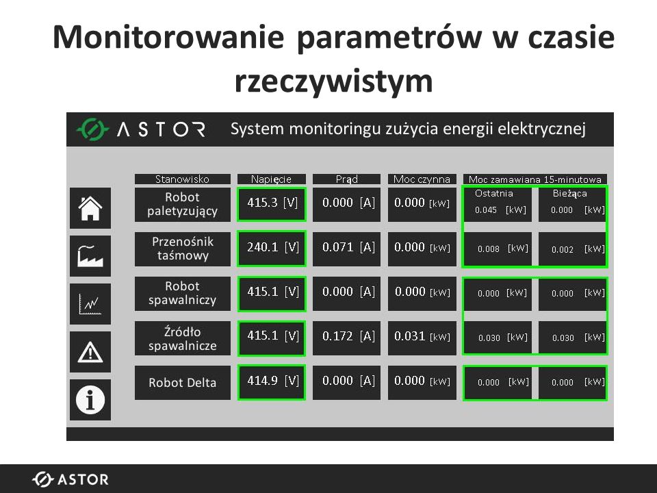 Monitorowanie parametrów w czasie rzeczywistym