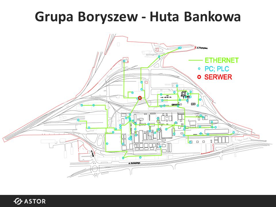 Grupa Boryszew - Huta Bankowa