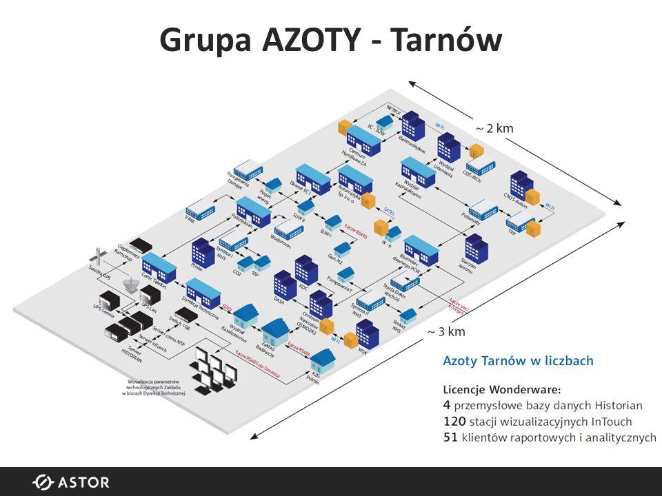 Grupa AZOTY - Tarnów