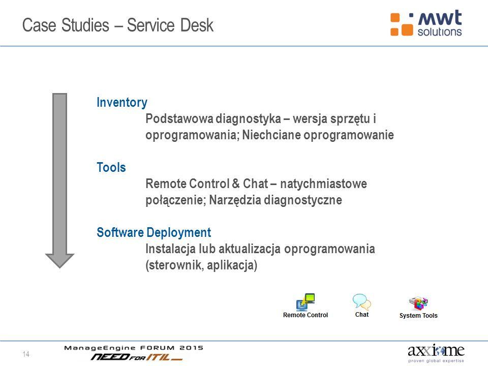 Case Studies – Service Desk 14 Inventory Podstawowa diagnostyka – wersja sprzętu i oprogramowania; Niechciane oprogramowanie Tools Remote Control & Chat – natychmiastowe połączenie; Narzędzia diagnostyczne Software Deployment Instalacja lub aktualizacja oprogramowania (sterownik, aplikacja)