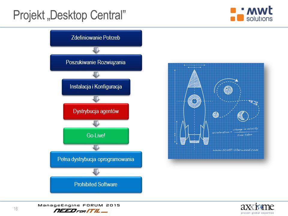 """Projekt """"Desktop Central 16 Zdefiniowanie PotrzebPoszukiwanie RozwiązaniaInstalacja i KonfiguracjaDystrybucja agentówGo-Live!Pełna dystrybucja oprogramowaniaProhibited Software"""