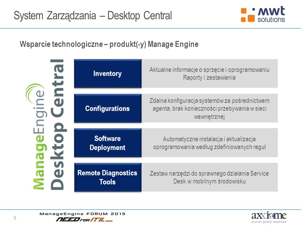 Architektura rozwiązania DC 9 ManageEngine Desktop Central Enterprise Distributed Product Version: 9.1.0 Build No: 91058 Number of Systems: 500 Managed Systems: 492 Number of Technicians: 10