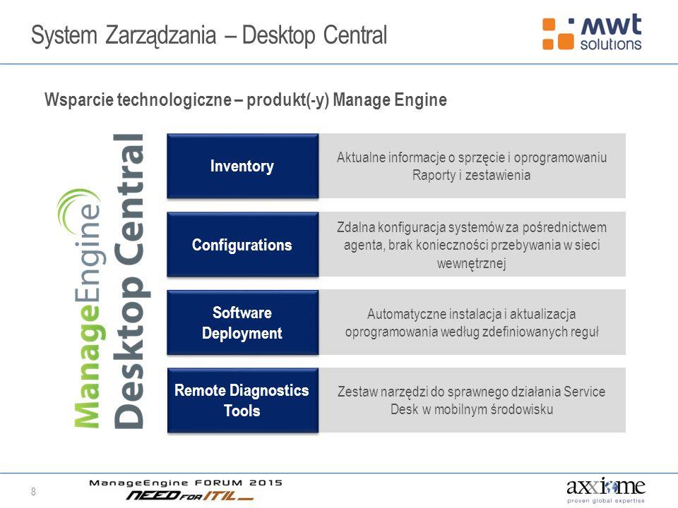 System Zarządzania – Desktop Central 8 Wsparcie technologiczne – produkt(-y) Manage Engine Aktualne informacje o sprzęcie i oprogramowaniu Raporty i zestawienia Zdalna konfiguracja systemów za pośrednictwem agenta, brak konieczności przebywania w sieci wewnętrznej Automatyczne instalacja i aktualizacja oprogramowania według zdefiniowanych reguł Zestaw narzędzi do sprawnego działania Service Desk w mobilnym środowisku Inventory Configurations Software Deployment Remote Diagnostics Tools