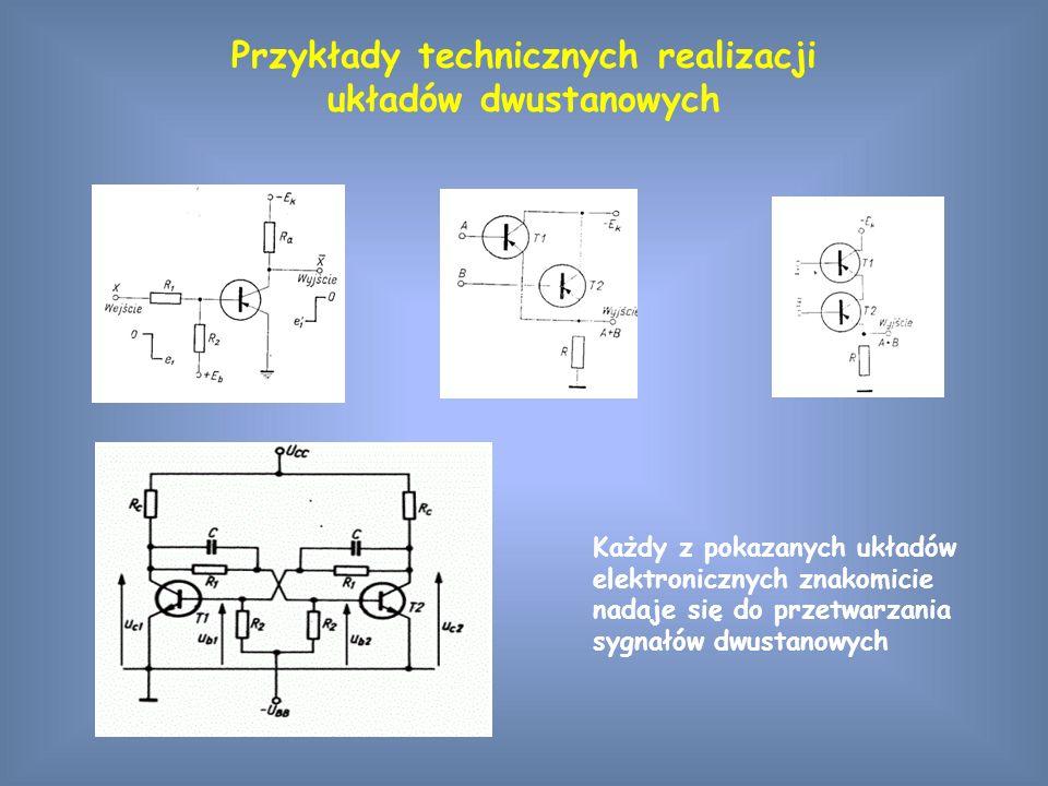 Przykłady technicznych realizacji układów dwustanowych Każdy z pokazanych układów elektronicznych znakomicie nadaje się do przetwarzania sygnałów dwustanowych