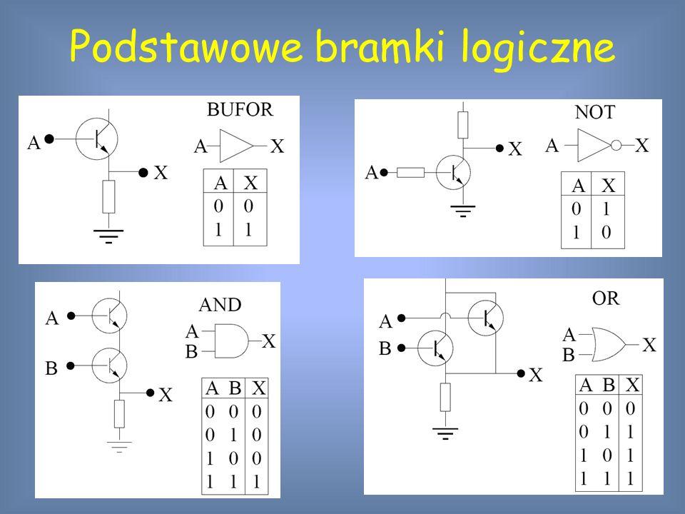 Podstawowe bramki logiczne 12