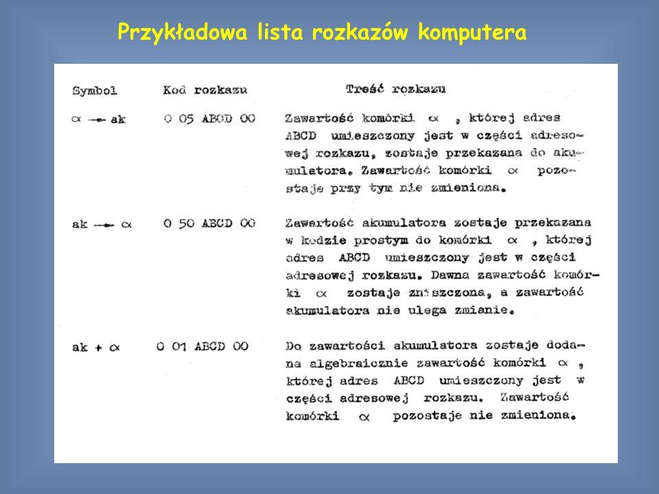 Przykładowa lista rozkazów komputera