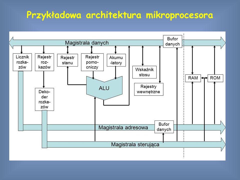 Przykładowa architektura mikroprocesora