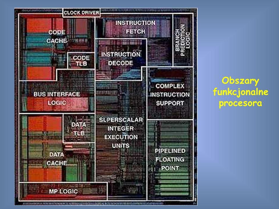 Obszary funkcjonalne procesora