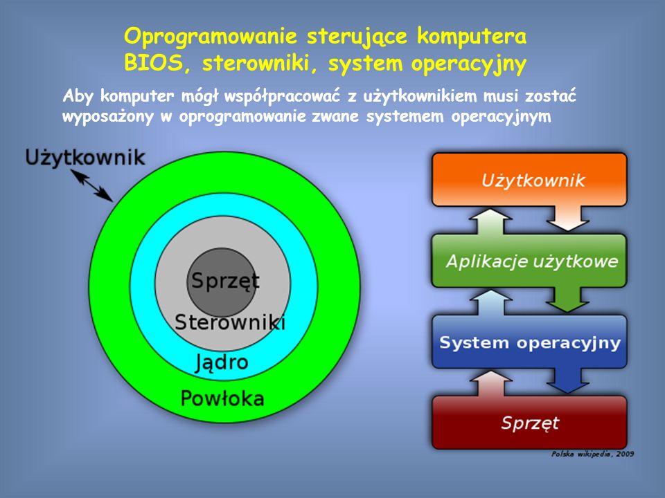 Oprogramowanie sterujące komputera BIOS, sterowniki, system operacyjny Aby komputer mógł współpracować z użytkownikiem musi zostać wyposażony w oprogramowanie zwane systemem operacyjnym