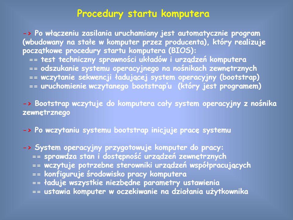 Procedury startu komputera -> Po włączeniu zasilania uruchamiany jest automatycznie program (wbudowany na stałe w komputer przez producenta), który realizuje początkowe procedury startu komputera (BIOS): == test techniczny sprawności układów i urządzeń komputera == odszukanie systemu operacyjnego na nośnikach zewnętrznych == wczytanie sekwencji ładującej system operacyjny (bootstrap) == uruchomienie wczytanego bootstrap'u (który jest programem) -> Bootstrap wczytuje do komputera cały system operacyjny z nośnika zewnętrznego -> Po wczytaniu systemu bootstrap inicjuje pracę systemu -> System operacyjny przygotowuje komputer do pracy: == sprawdza stan i dostępność urządzeń zewnętrznych == wczytuje potrzebne sterowniki urządzeń współpracujących == konfiguruje środowisko pracy komputera == ładuje wszystkie niezbędne parametry ustawienia == ustawia komputer w oczekiwanie na działania użytkownika