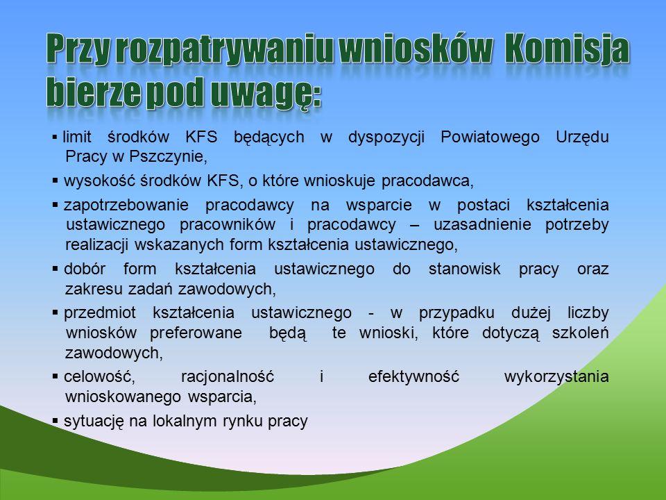  limit środków KFS będących w dyspozycji Powiatowego Urzędu Pracy w Pszczynie,  wysokość środków KFS, o które wnioskuje pracodawca,  zapotrzebowani