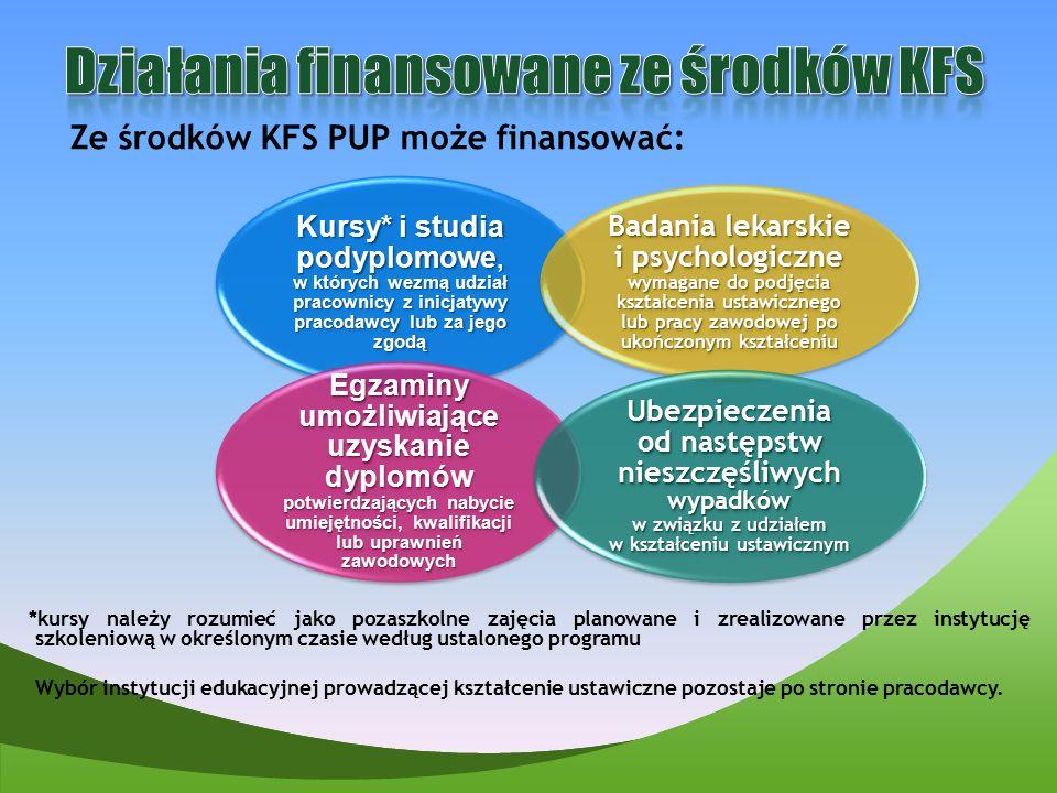 Ze środków KFS PUP może finansować: Kursy* i studia podyplomowe, w których wezmą udział pracownicy z inicjatywy pracodawcy lub za jego zgodą Egzaminy