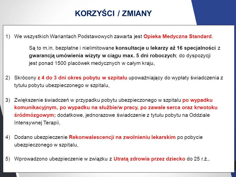 10 KORZYŚCI / ZMIANY 1)We wszystkich Wariantach Podstawowych zawarta jest Opieka Medyczna Standard.