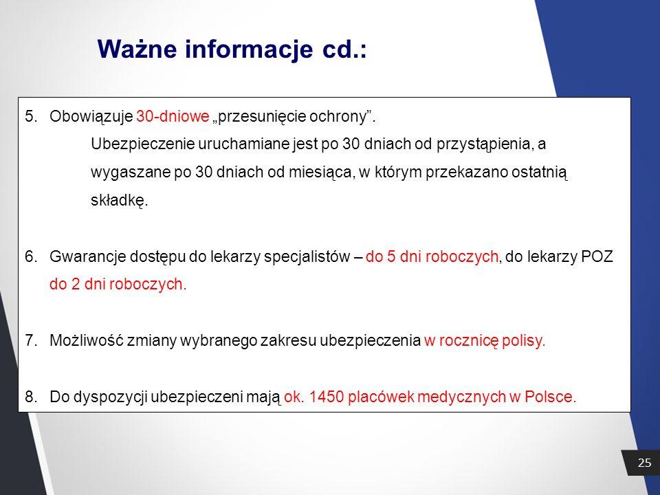 """25 Ważne informacje cd.: 5.Obowiązuje 30-dniowe """"przesunięcie ochrony ."""