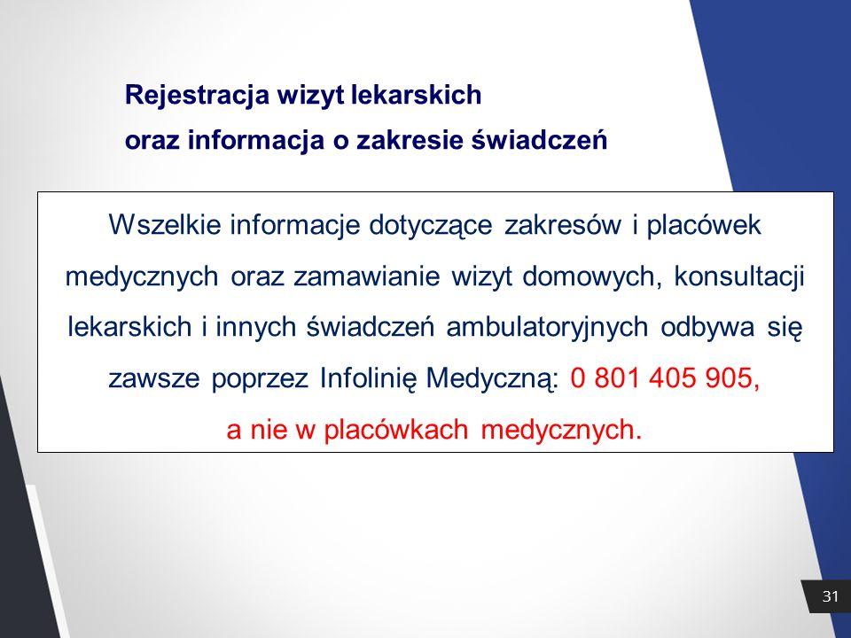 31 Rejestracja wizyt lekarskich oraz informacja o zakresie świadczeń Wszelkie informacje dotyczące zakresów i placówek medycznych oraz zamawianie wizyt domowych, konsultacji lekarskich i innych świadczeń ambulatoryjnych odbywa się zawsze poprzez Infolinię Medyczną: 0 801 405 905, a nie w placówkach medycznych.