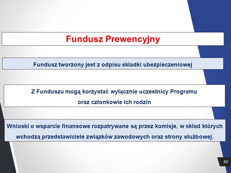 40 Fundusz Prewencyjny Z Funduszu mogą korzystać wyłącznie uczestnicy Programu oraz członkowie ich rodzin Wnioski o wsparcie finansowe rozpatrywane są przez komisje, w skład których wchodzą przedstawiciele związków zawodowych oraz strony służbowej.