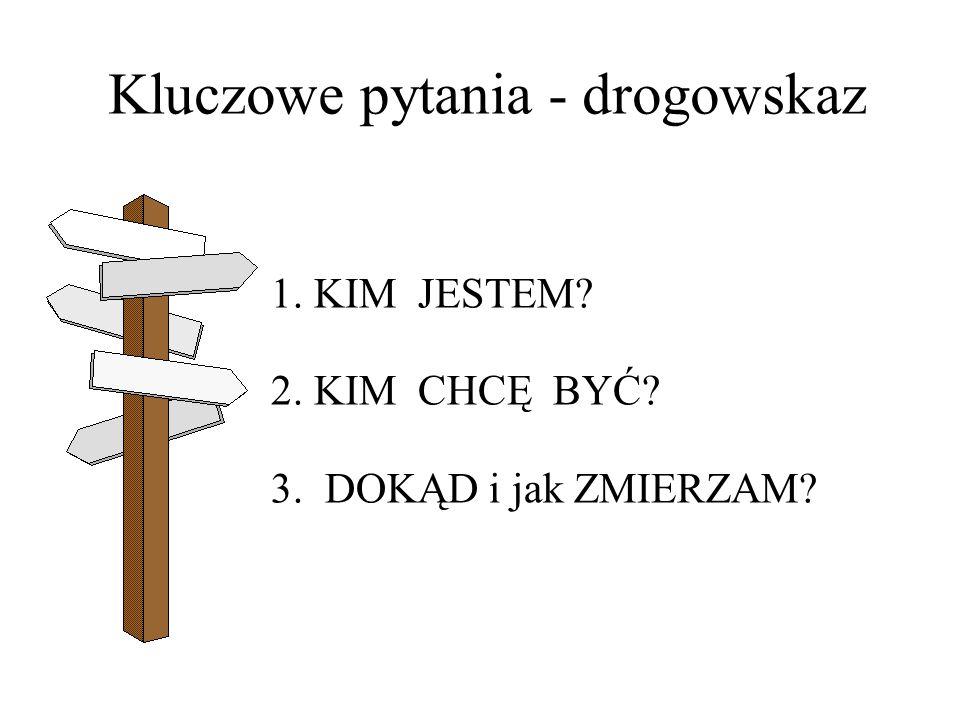 Kluczowe pytania - drogowskaz 1. KIM JESTEM? 2. KIM CHCĘ BYĆ? 3. DOKĄD i jak ZMIERZAM?