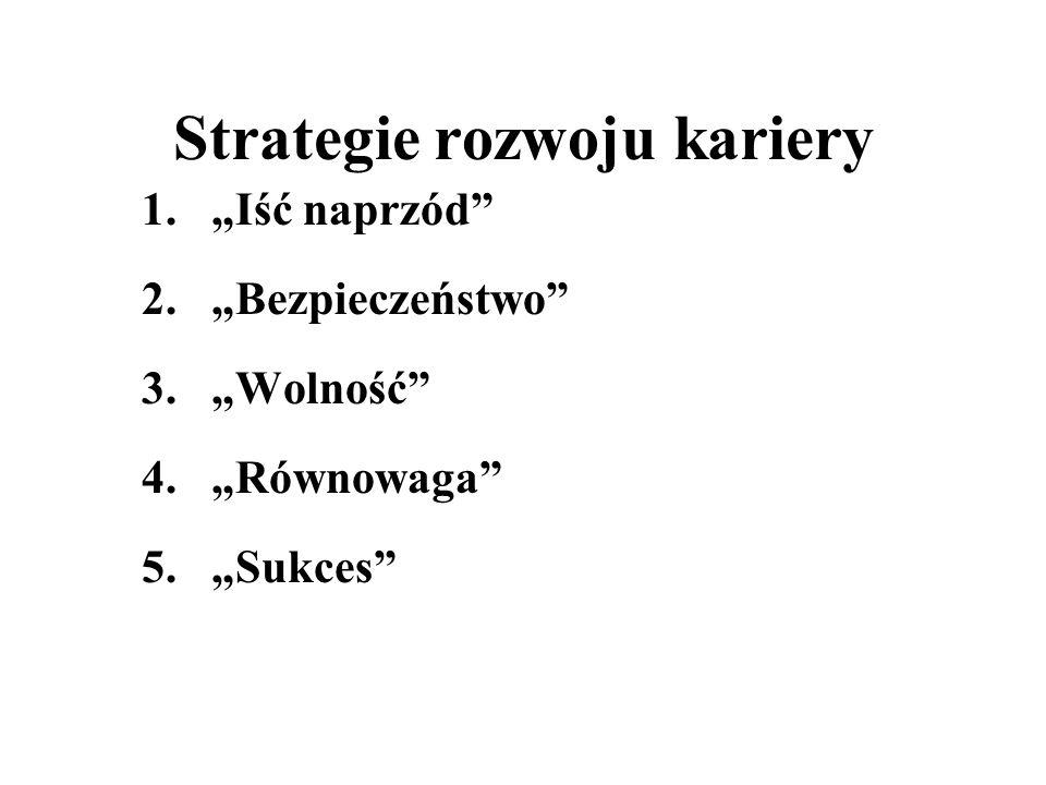 """Strategie rozwoju kariery 1.""""Iść naprzód 2.""""Bezpieczeństwo 3.""""Wolność 4.""""Równowaga 5.""""Sukces"""
