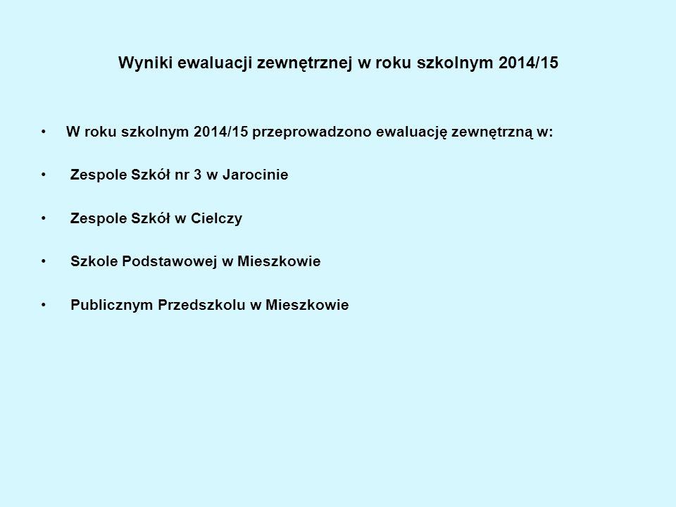 Wyniki ewaluacji zewnętrznej w roku szkolnym 2014/15 W roku szkolnym 2014/15 przeprowadzono ewaluację zewnętrzną w: Zespole Szkół nr 3 w Jarocinie Zes