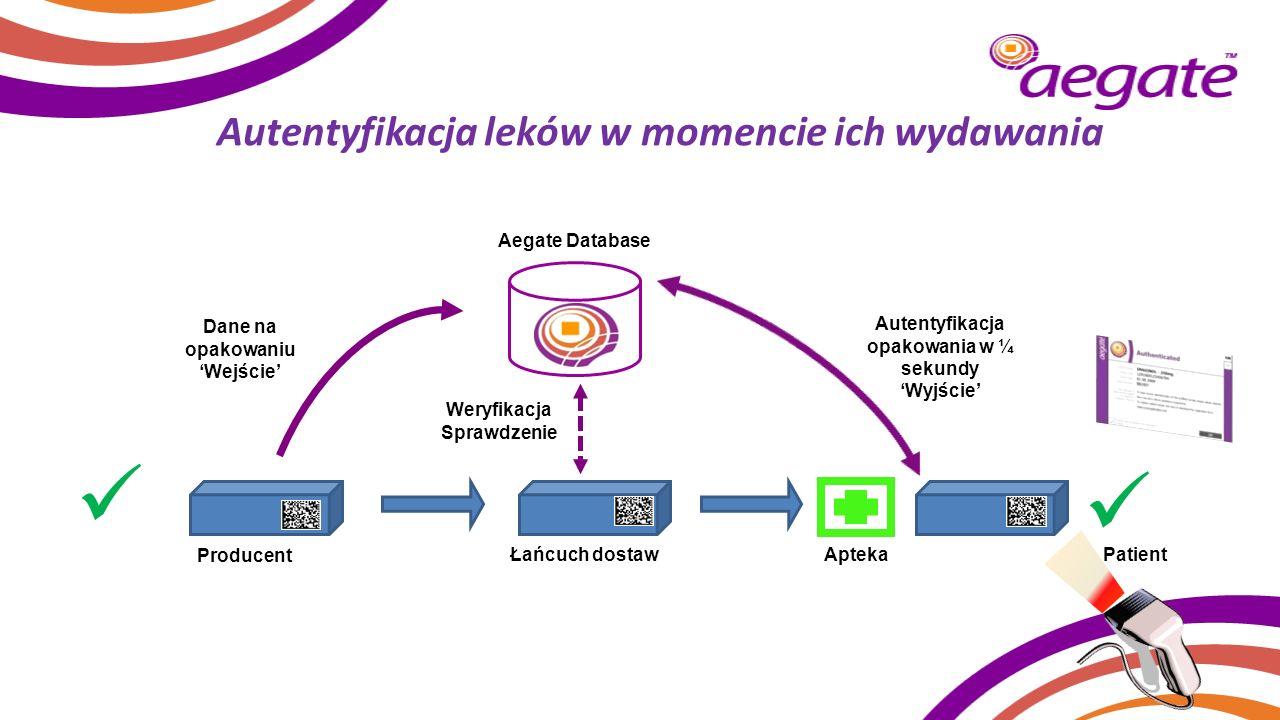 Patient Apteka Autentyfikacja opakowania w ¼ sekundy 'Wyjście' Łańcuch dostaw Weryfikacja Sprawdzenie Aegate Database 13 Producent Dane na opakowaniu