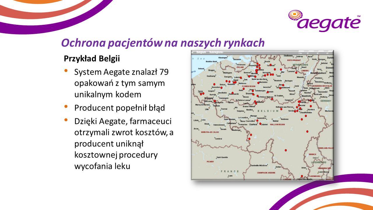 Przykład Belgii System Aegate znalazł 79 opakowań z tym samym unikalnym kodem Producent popełnił błąd Dzięki Aegate, farmaceuci otrzymali zwrot kosztó