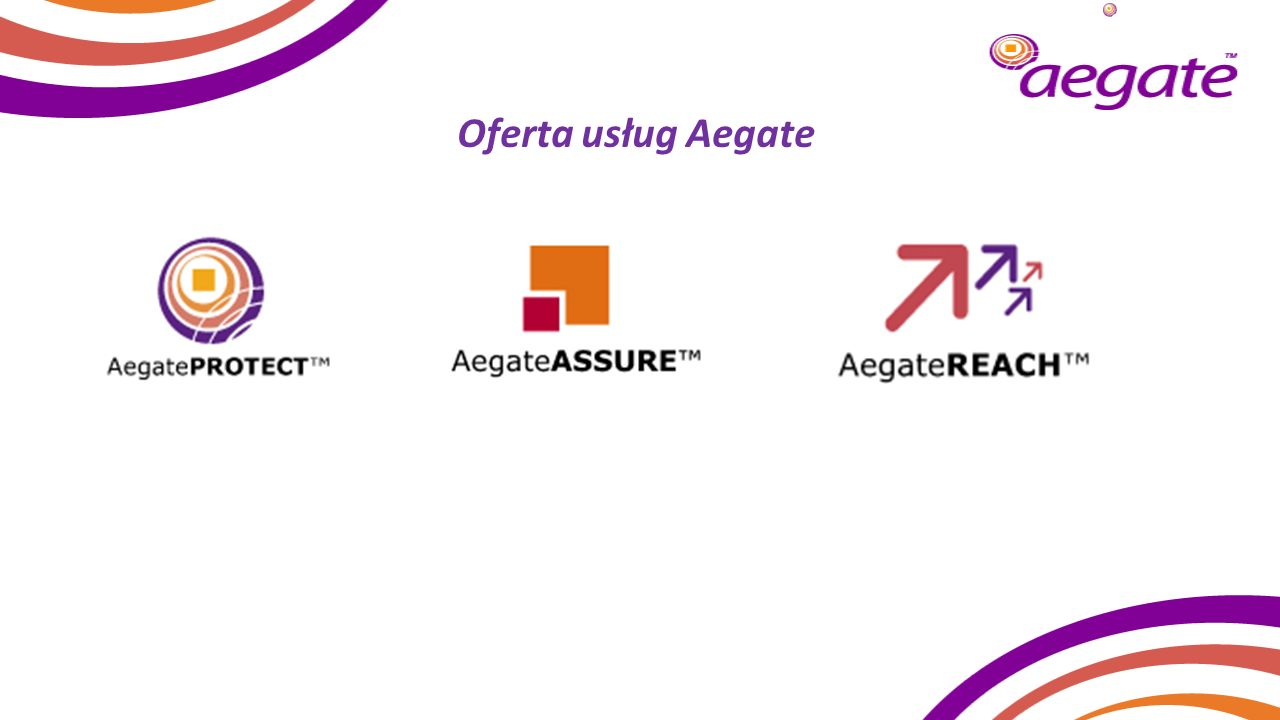 Oferta usług Aegate