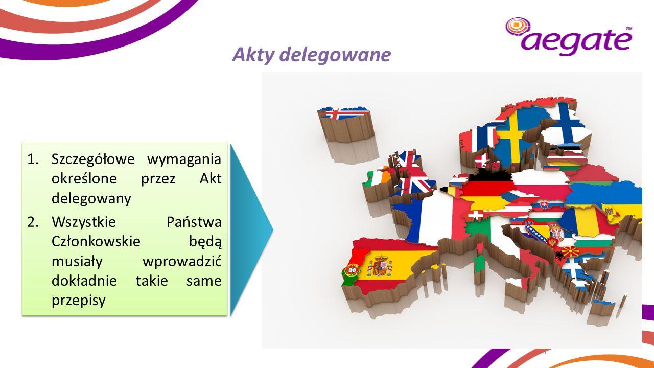 1.Szczegółowe wymagania określone przez Akt delegowany 2.Wszystkie Państwa Członkowskie będą musiały wprowadzić dokładnie takie same przepisy 1.Szczeg