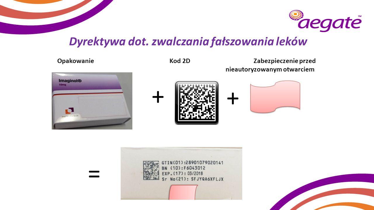 Dyrektywa dot. zwalczania fałszowania leków Opakowanie Kod 2D Zabezpieczenie przed nieautoryzowanym otwarciem + + =