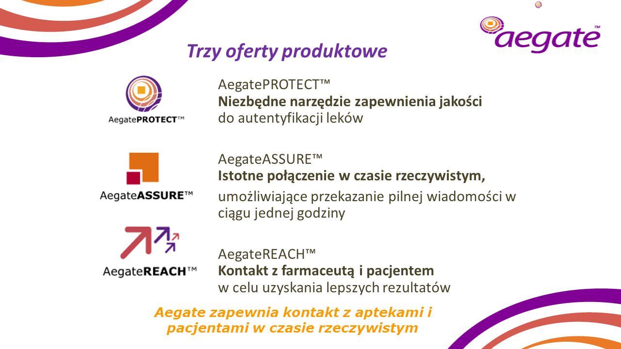 Trzy oferty produktowe AegatePROTECT™ Niezbędne narzędzie zapewnienia jakości do autentyfikacji leków AegateASSURE™ Istotne połączenie w czasie rzeczy